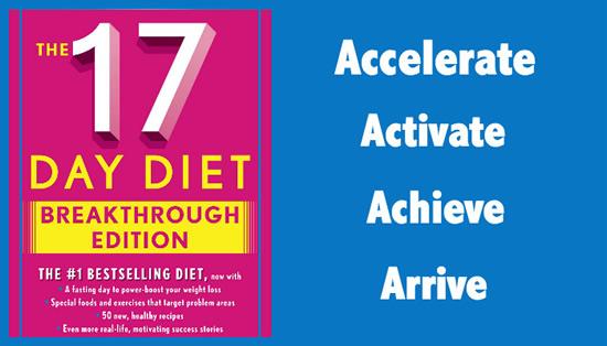 17 day diet- morano