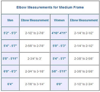 elbow measurement
