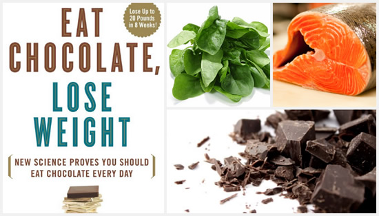 Can You Eat Chocolate on a Gluten-Free Diet?