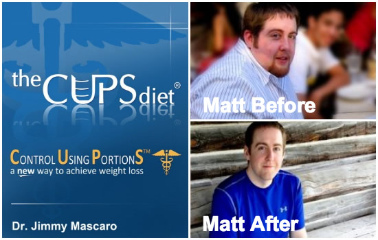 CUPS Diet: Portion Controlled Weight Loss
