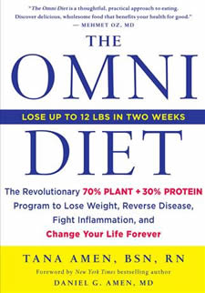 Mfp weight loss method photo 6