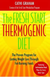 thermogentic-weight-loss